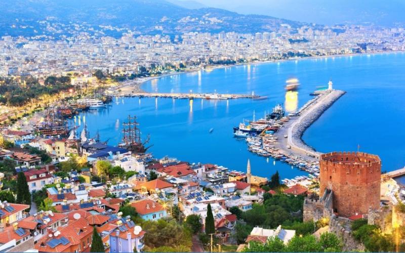 Bursa Website Hizmetlerimiz