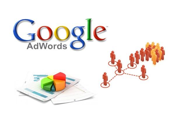 bursa website google reklamı hizmetleri